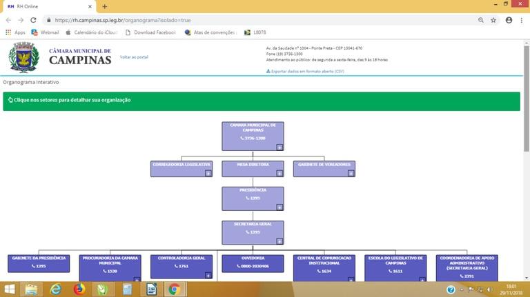 Transparência: Câmara amplia acesso e cria organograma interativo